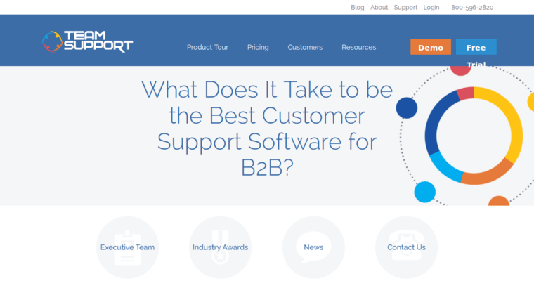Teamsupport Best Crm Software
